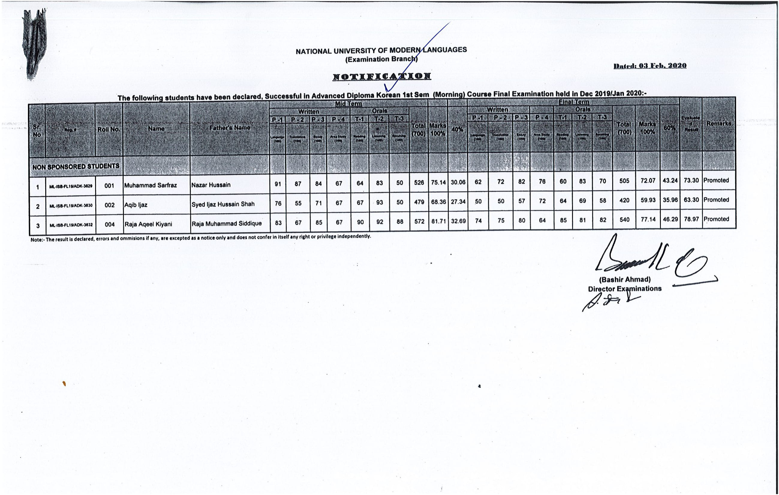 RESULT OF ADVANCE DIPLOMA - II (MORNING)