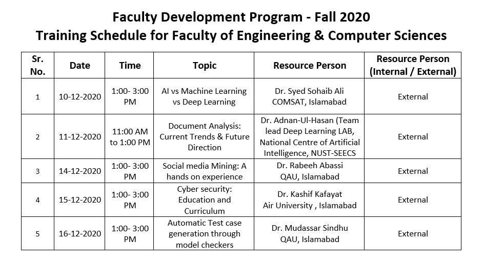Faculty Development Program Fall 2020